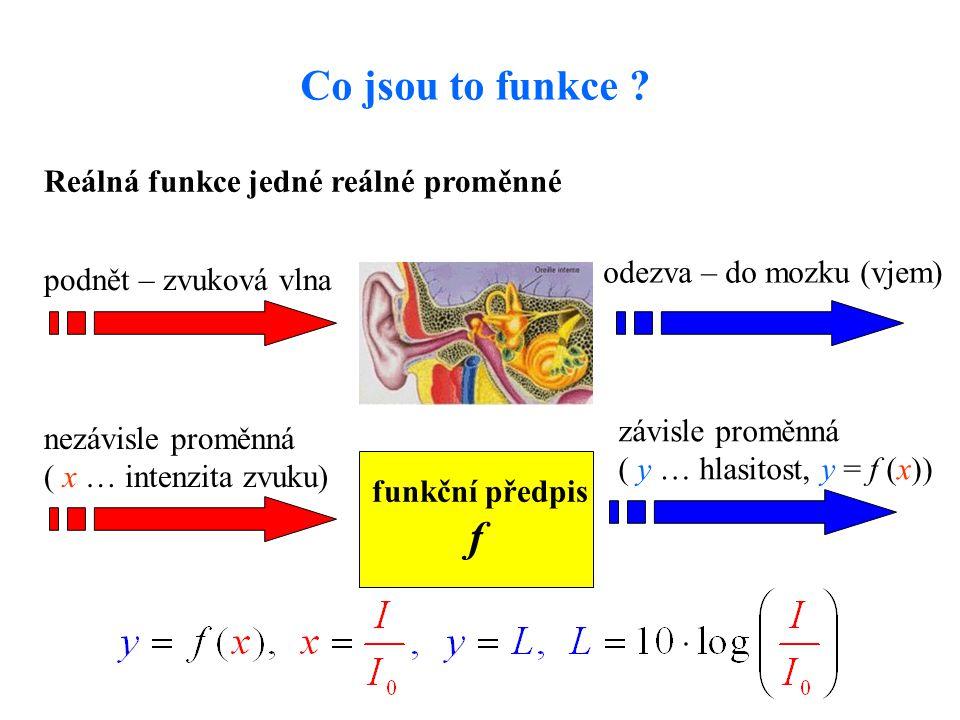 Co jsou to funkce f Reálná funkce jedné reálné proměnné