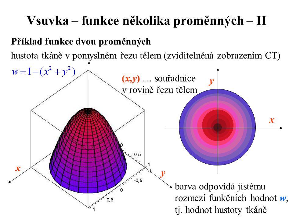 Vsuvka – funkce několika proměnných – II