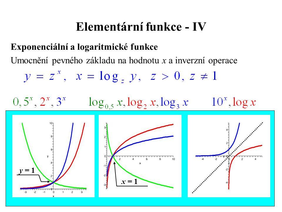 Elementární funkce - IV