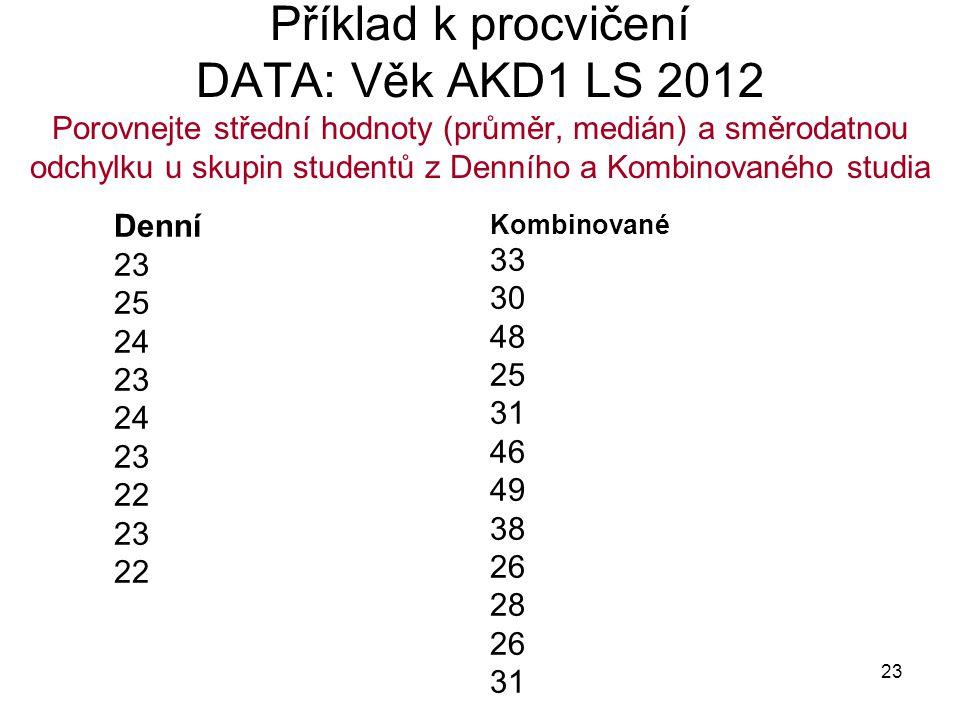 Příklad k procvičení DATA: Věk AKD1 LS 2012 Porovnejte střední hodnoty (průměr, medián) a směrodatnou odchylku u skupin studentů z Denního a Kombinovaného studia