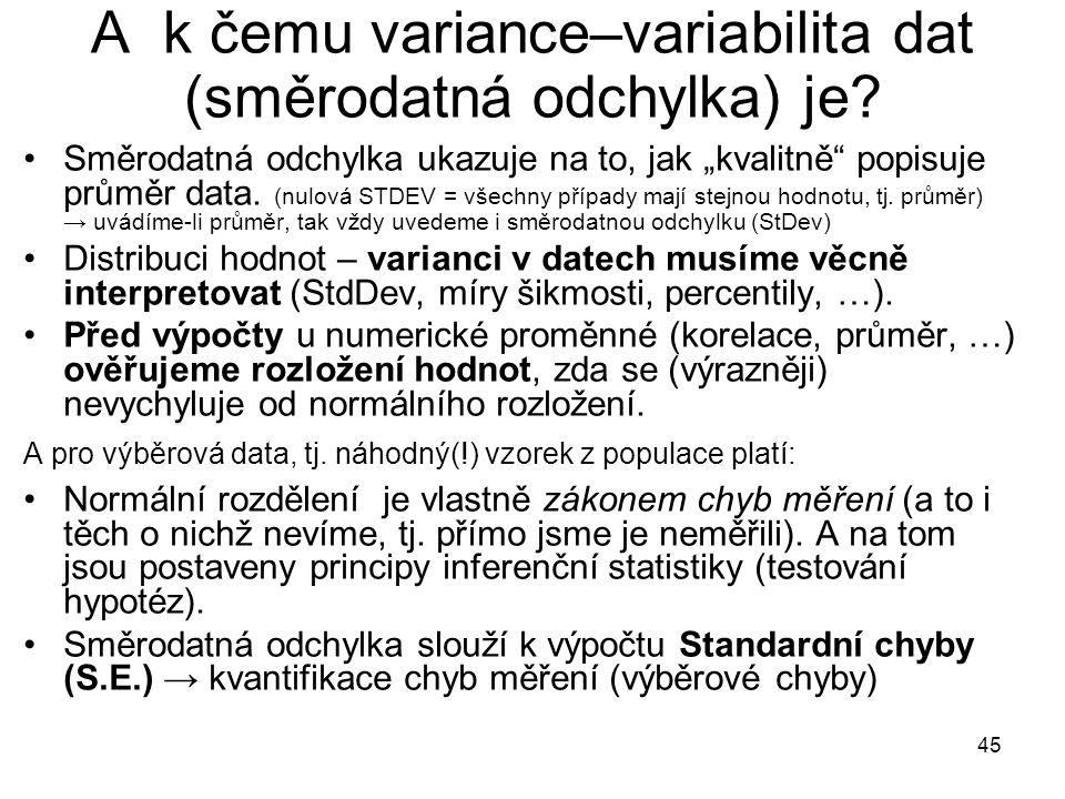 A k čemu variance–variabilita dat (směrodatná odchylka) je