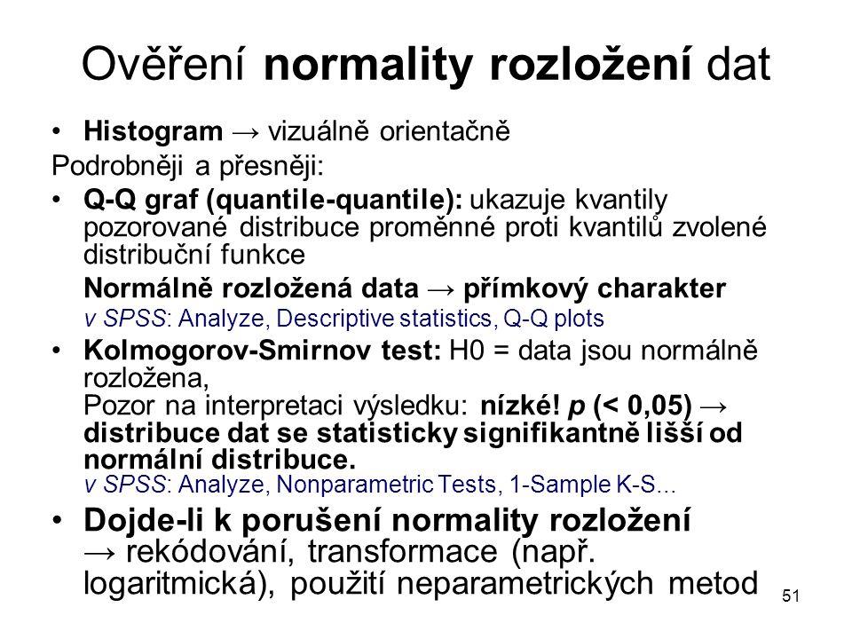 Ověření normality rozložení dat