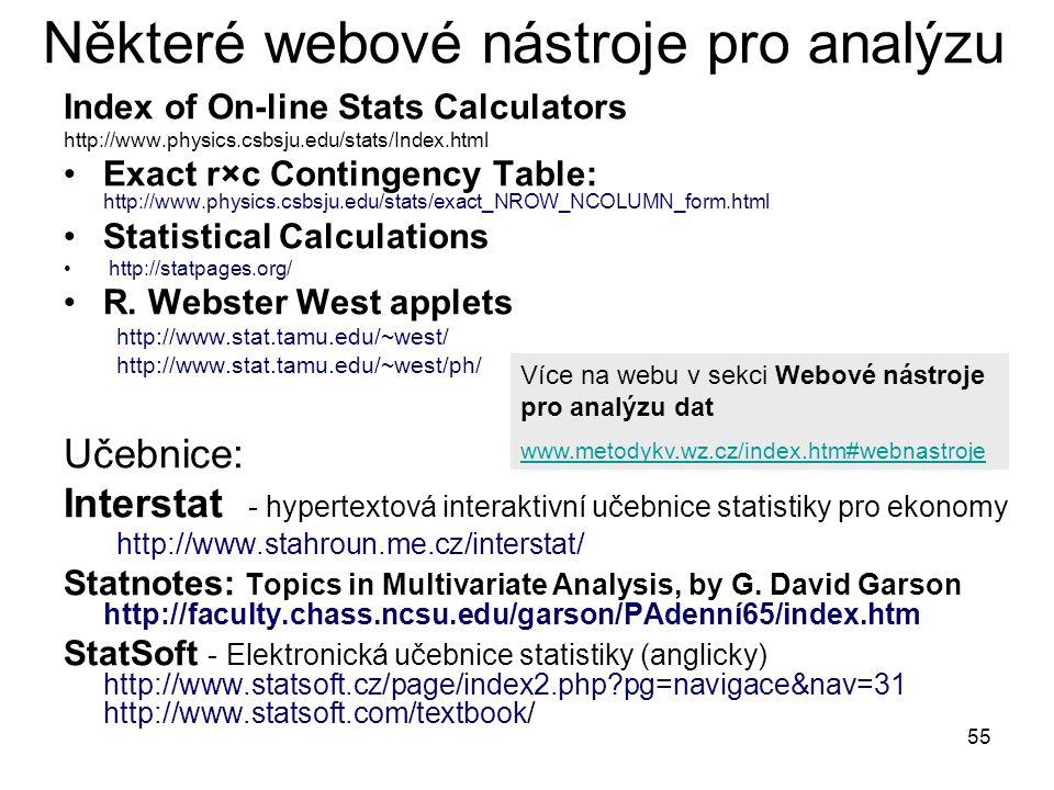 Některé webové nástroje pro analýzu