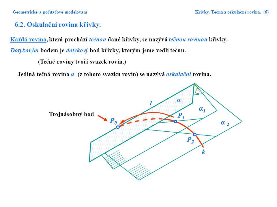 α α1 α 2 6.2. Oskulační rovina křivky. t P1 P0 P2 k