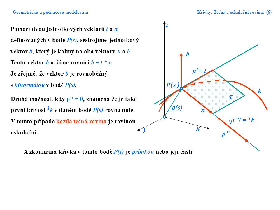  z b p'= t P(s ) k p(s) n /p´´/ = 1k x y p''