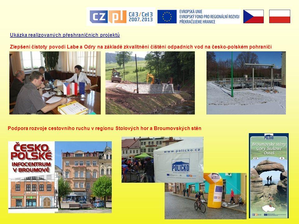 Ukázka realizovaných přeshraničních projektů