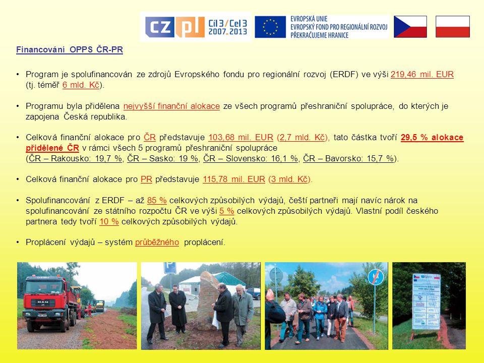 Financování OPPS ČR-PR