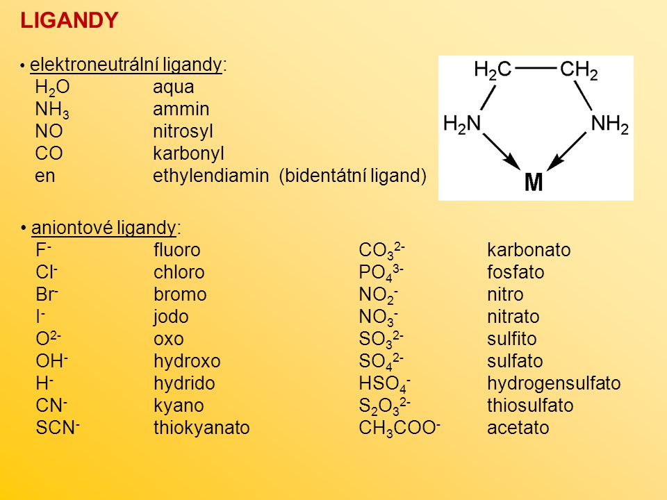 LIGANDY H2O aqua NH3 ammin NO nitrosyl CO karbonyl