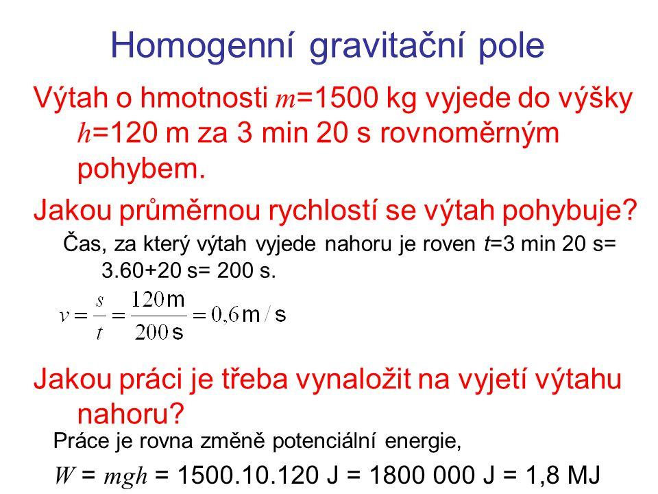 Homogenní gravitační pole