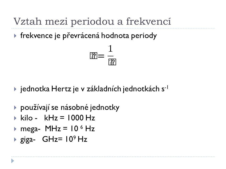 Vztah mezi periodou a frekvencí