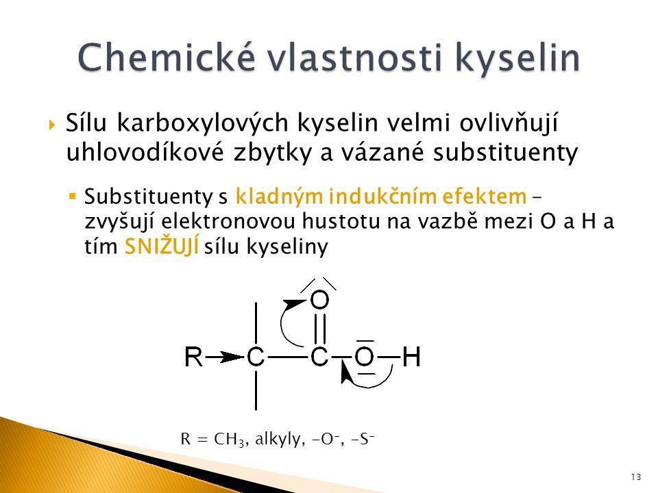 Chemické vlastnosti kyselin