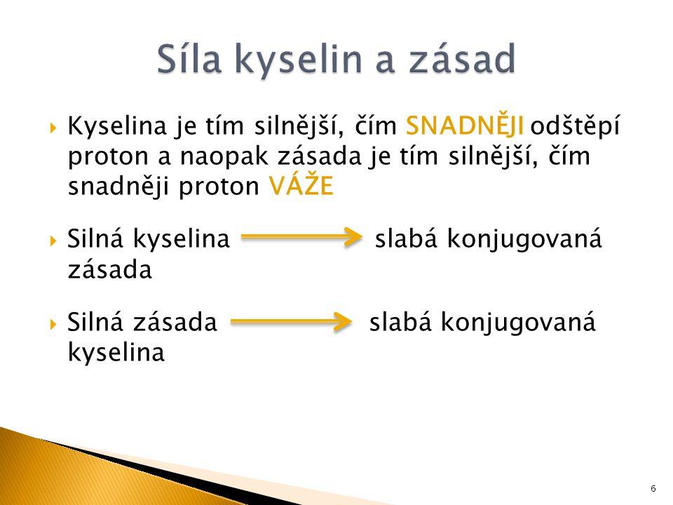 Síla kyselin a zásad Kyselina je tím silnější, čím SNADNĚJI odštěpí proton a naopak zásada je tím silnější, čím snadněji proton VÁŽE.