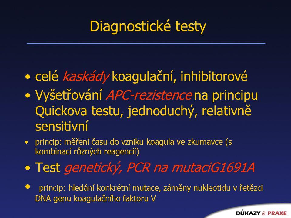 Diagnostické testy celé kaskády koagulační, inhibitorové