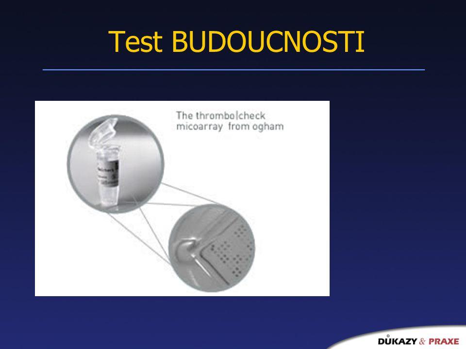 Test BUDOUCNOSTI