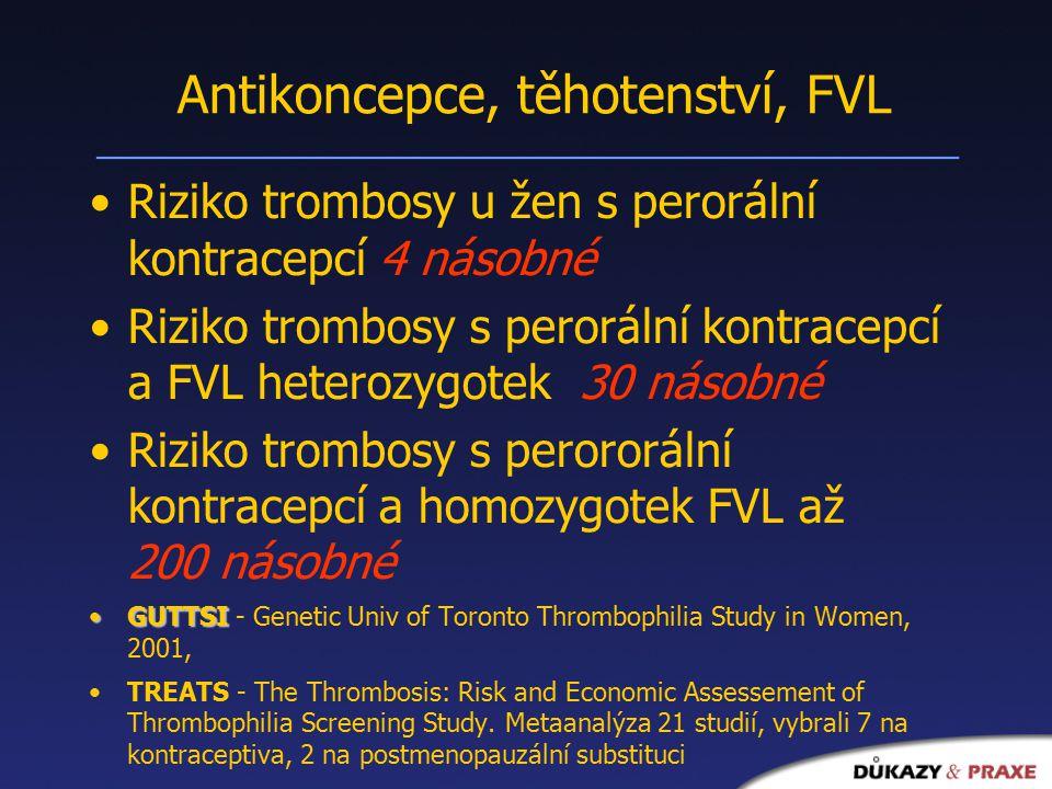 Antikoncepce, těhotenství, FVL