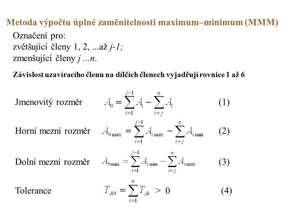 Metoda výpočtu úplné zaměnitelnosti maximum–minimum (MMM)