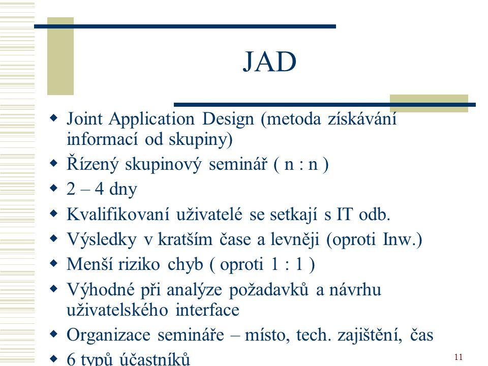 JAD Joint Application Design (metoda získávání informací od skupiny)