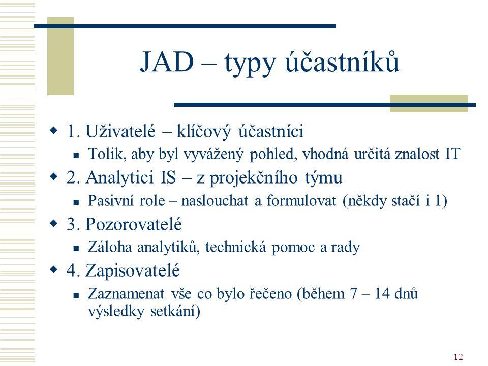 JAD – typy účastníků 1. Uživatelé – klíčový účastníci