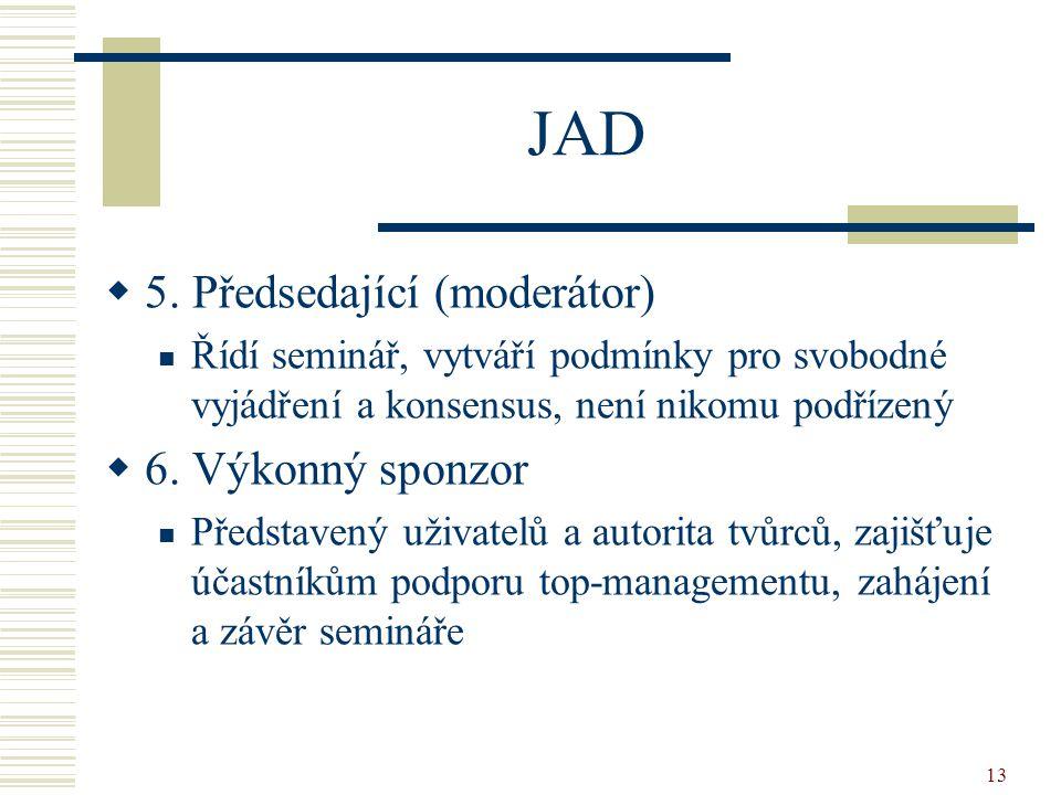 JAD 5. Předsedající (moderátor) 6. Výkonný sponzor