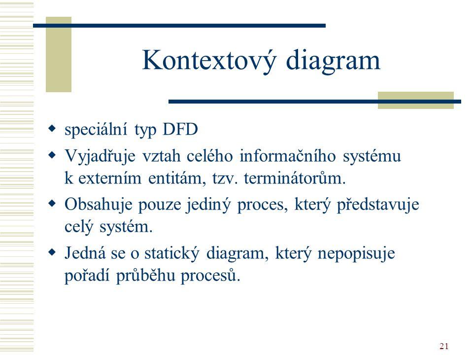 Kontextový diagram speciální typ DFD