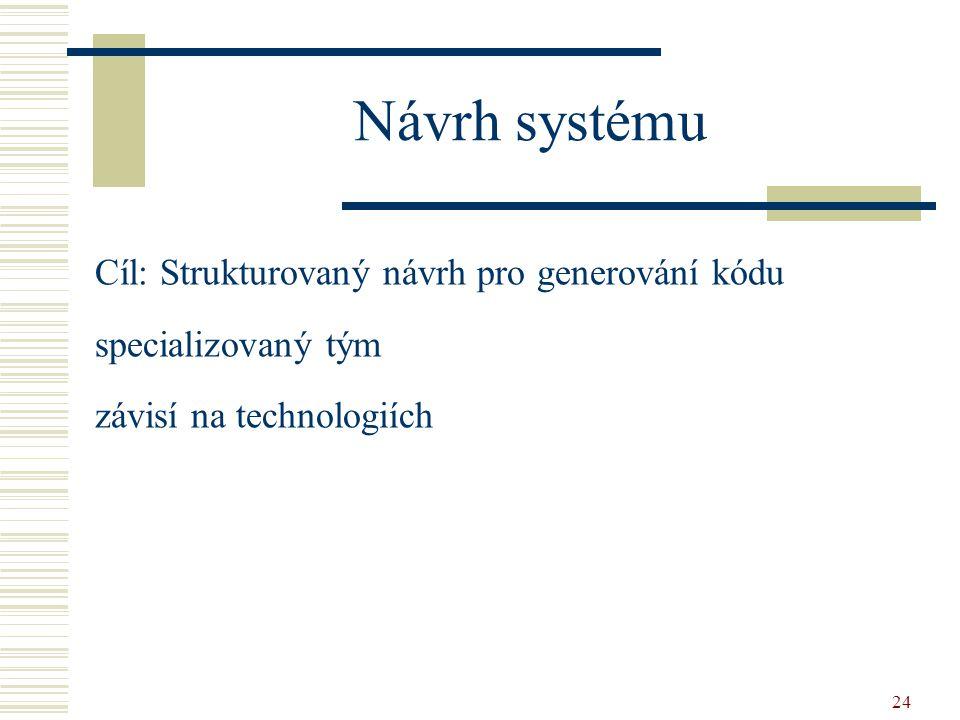 Návrh systému Cíl: Strukturovaný návrh pro generování kódu