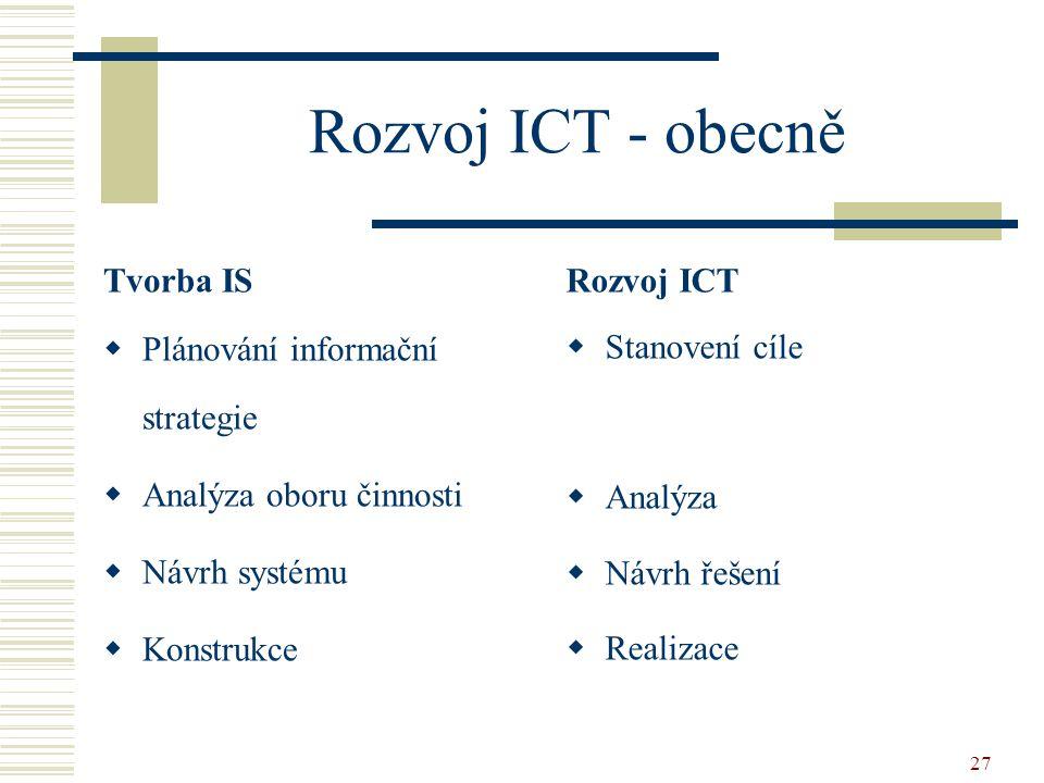 Rozvoj ICT - obecně Tvorba IS Plánování informační strategie