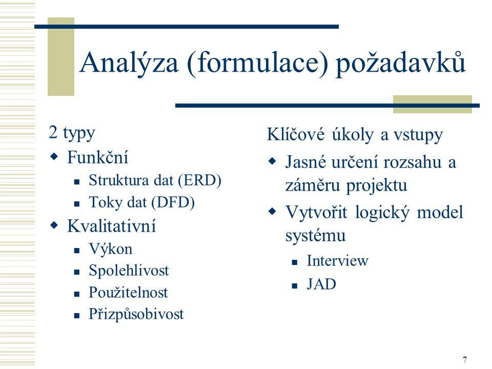 Analýza (formulace) požadavků