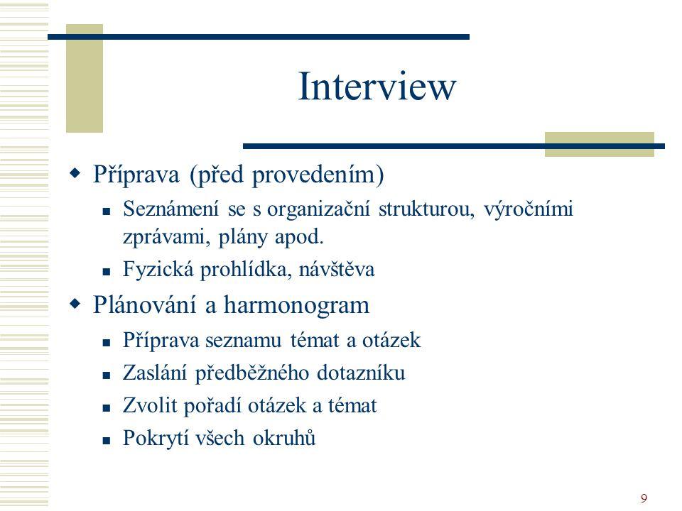 Interview Příprava (před provedením) Plánování a harmonogram