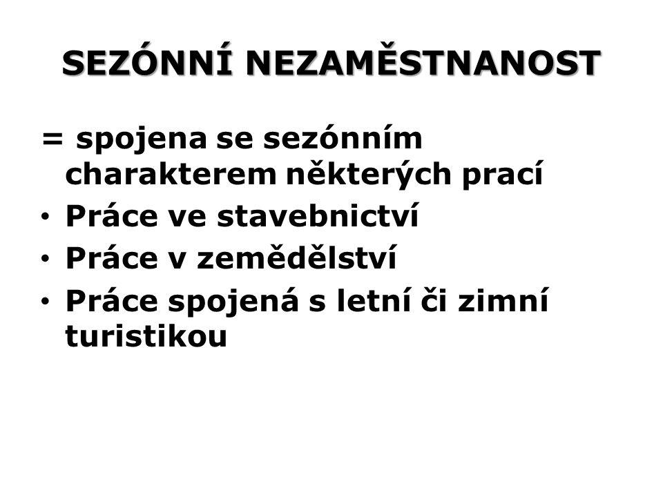 SEZÓNNÍ NEZAMĚSTNANOST