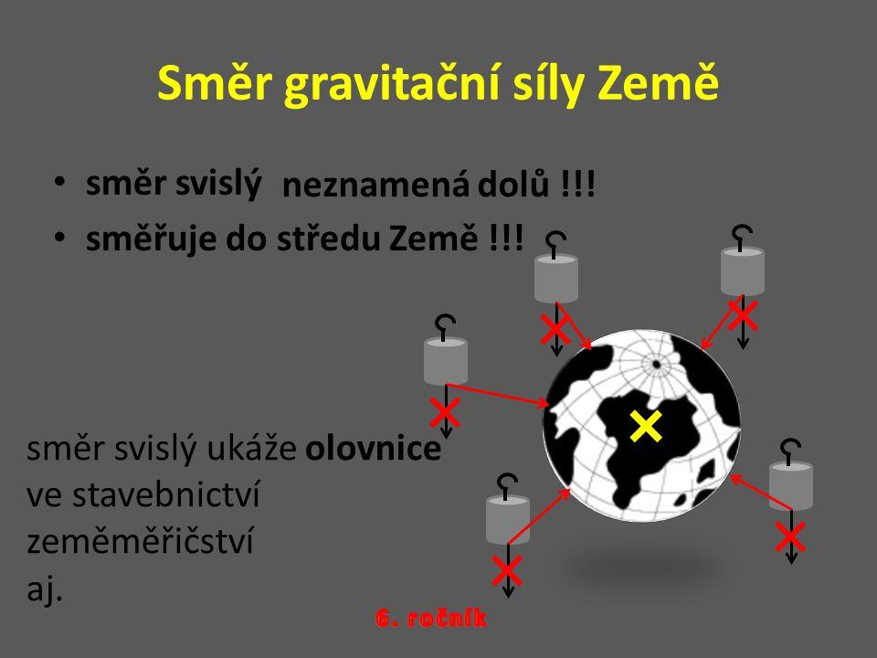Směr gravitační síly Země