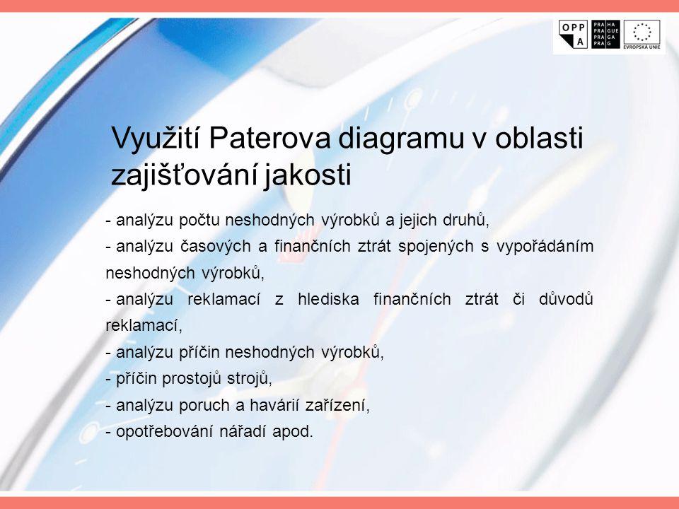 Využití Paterova diagramu v oblasti zajišťování jakosti