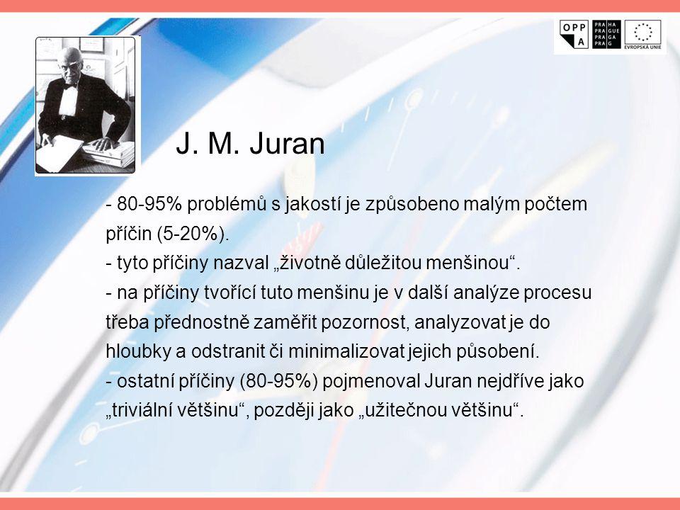"""J. M. Juran - 80-95% problémů s jakostí je způsobeno malým počtem příčin (5-20%). tyto příčiny nazval """"životně důležitou menšinou ."""