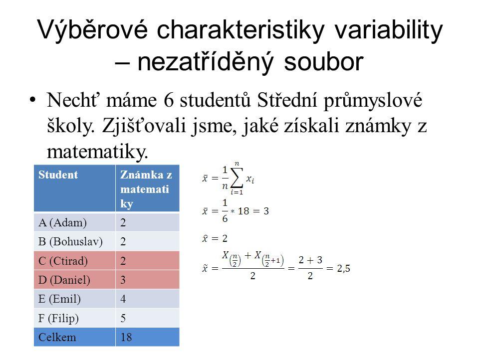 Výběrové charakteristiky variability – nezatříděný soubor