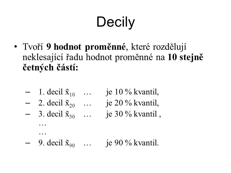 Decily Tvoří 9 hodnot proměnné, které rozdělují neklesající řadu hodnot proměnné na 10 stejně četných částí: