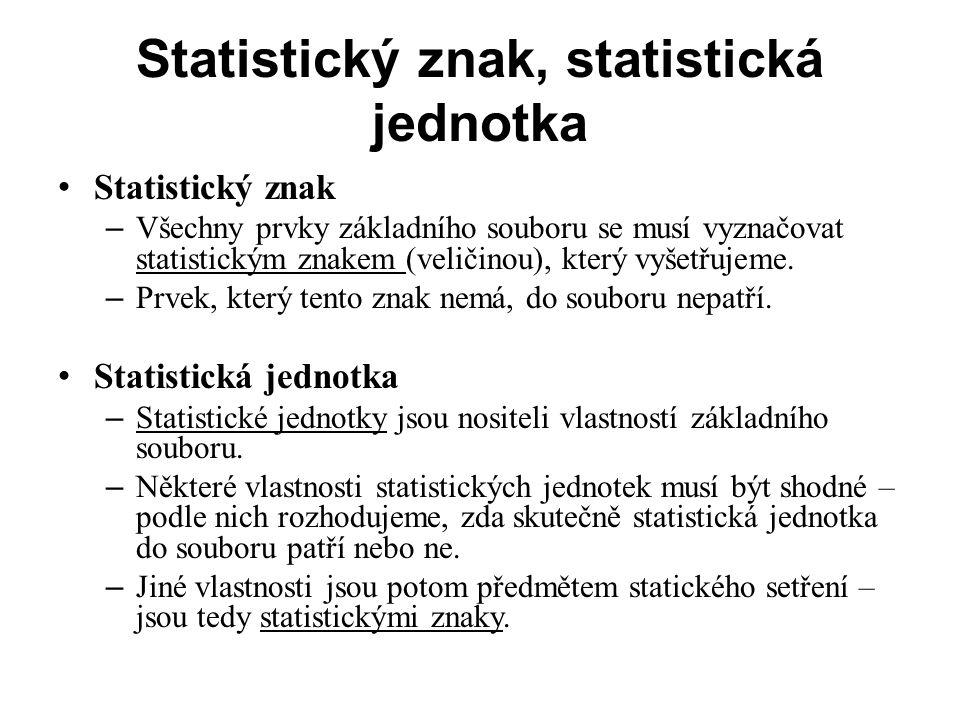 Statistický znak, statistická jednotka