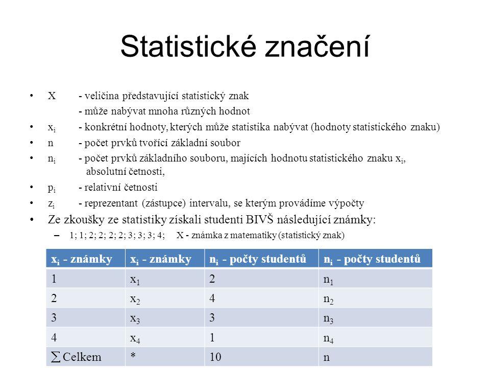 Statistické značení X - veličina představující statistický znak. - může nabývat mnoha různých hodnot.