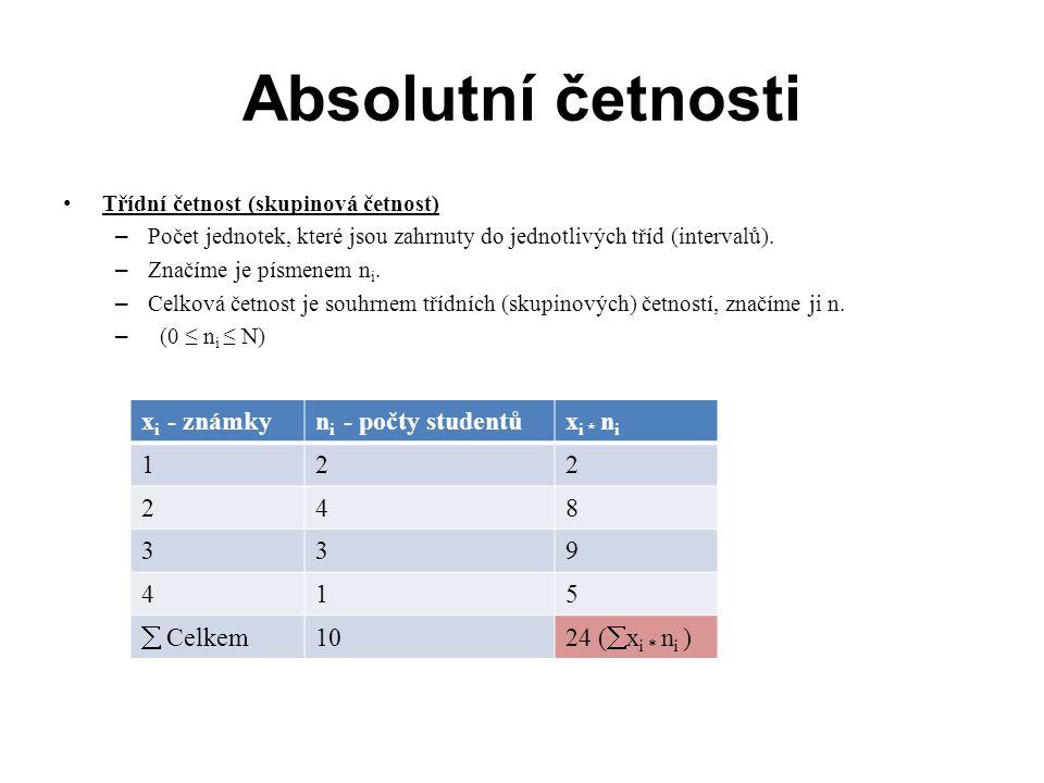 Absolutní četnosti xi - známky ni - počty studentů xi * ni 1 2 4 8 3 9
