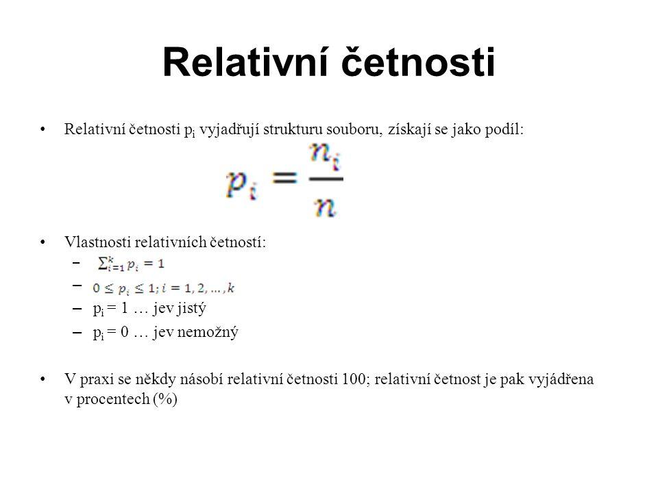 Relativní četnosti Relativní četnosti pi vyjadřují strukturu souboru, získají se jako podíl: Vlastnosti relativních četností: