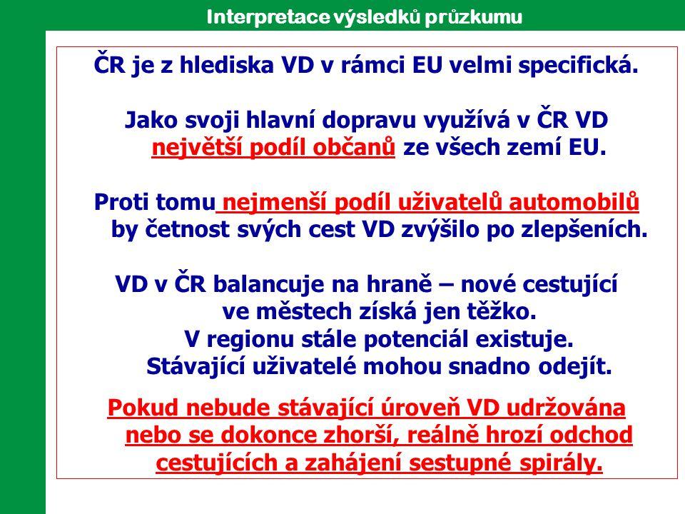 ČR je z hlediska VD v rámci EU velmi specifická.
