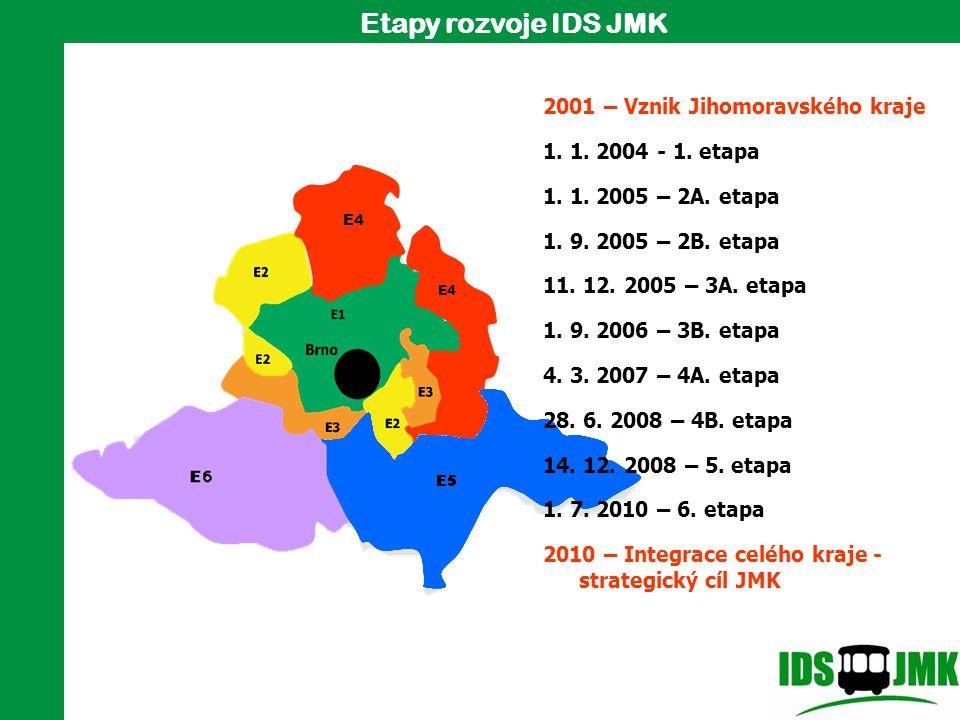 Etapy rozvoje IDS JMK 2001 – Vznik Jihomoravského kraje