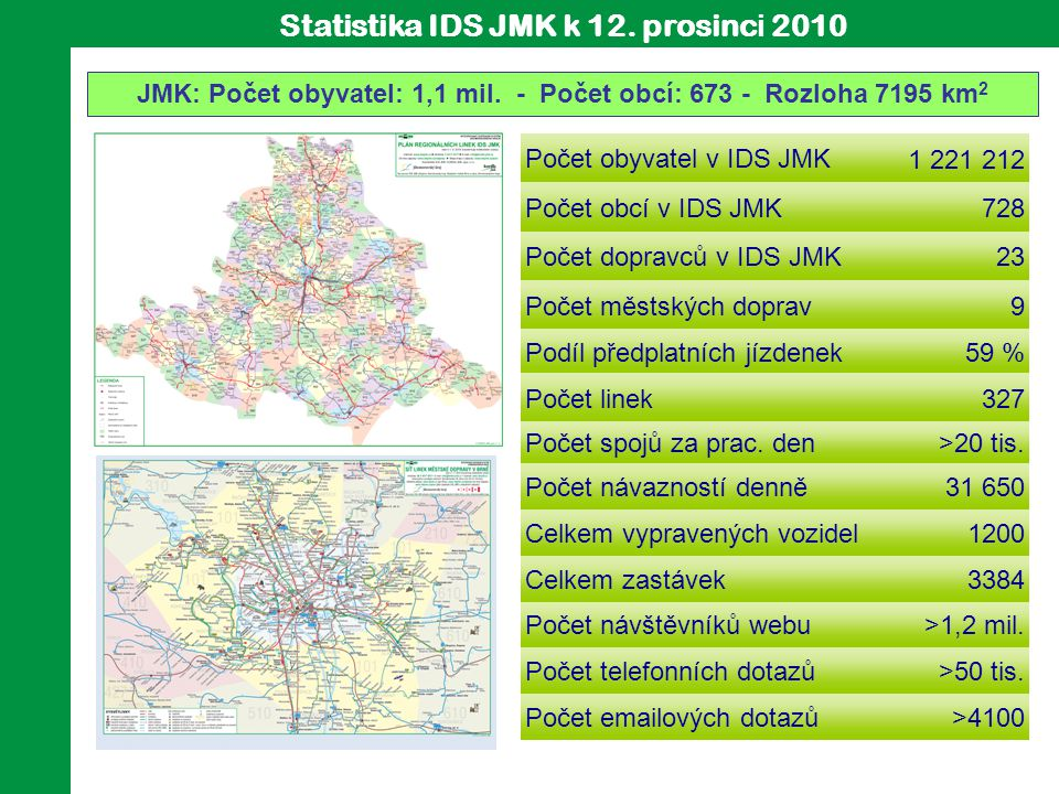 Statistika IDS JMK k 12. prosinci 2010