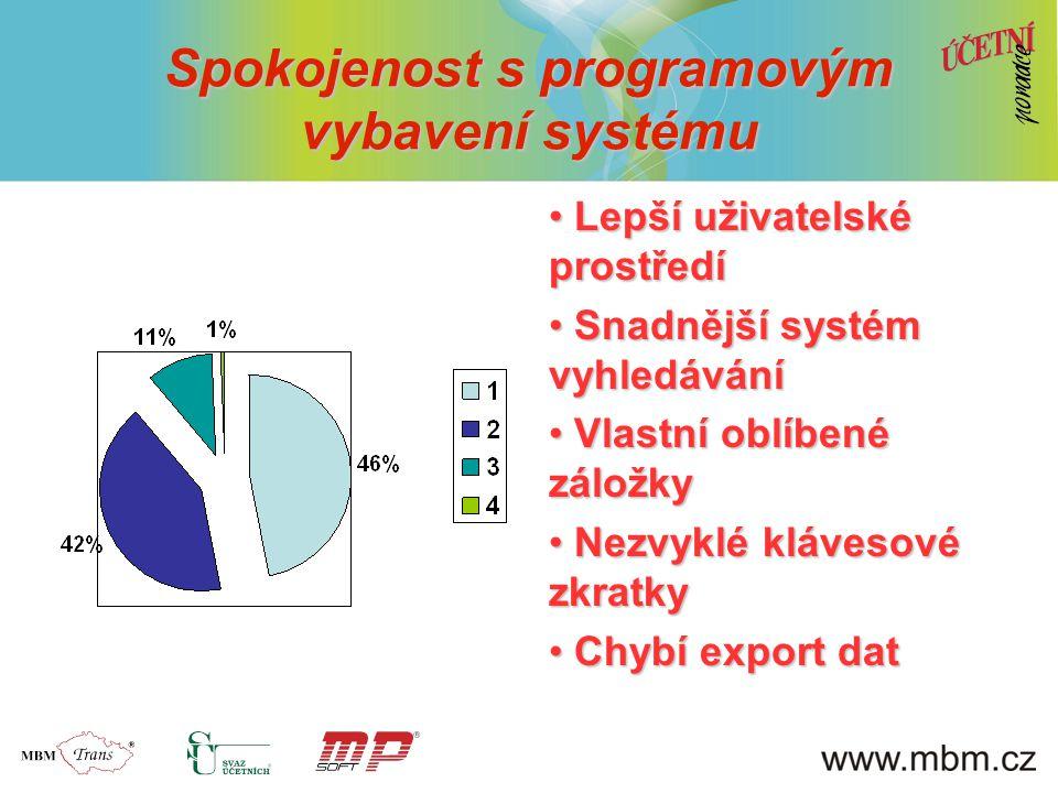 Spokojenost s programovým vybavení systému