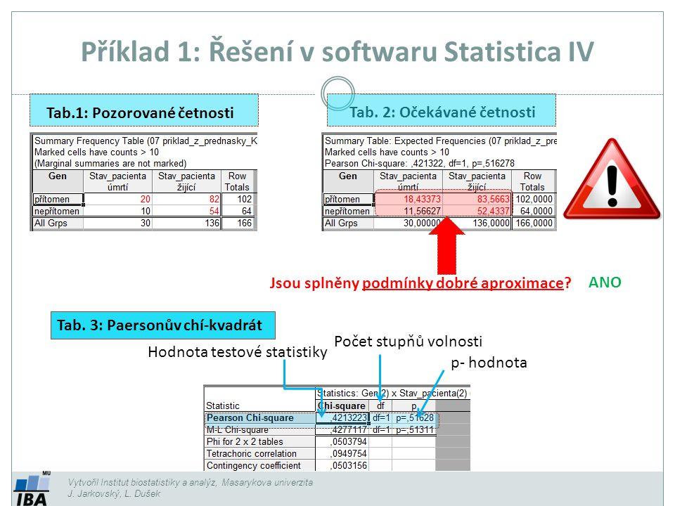 Příklad 1: Řešení v softwaru Statistica IV