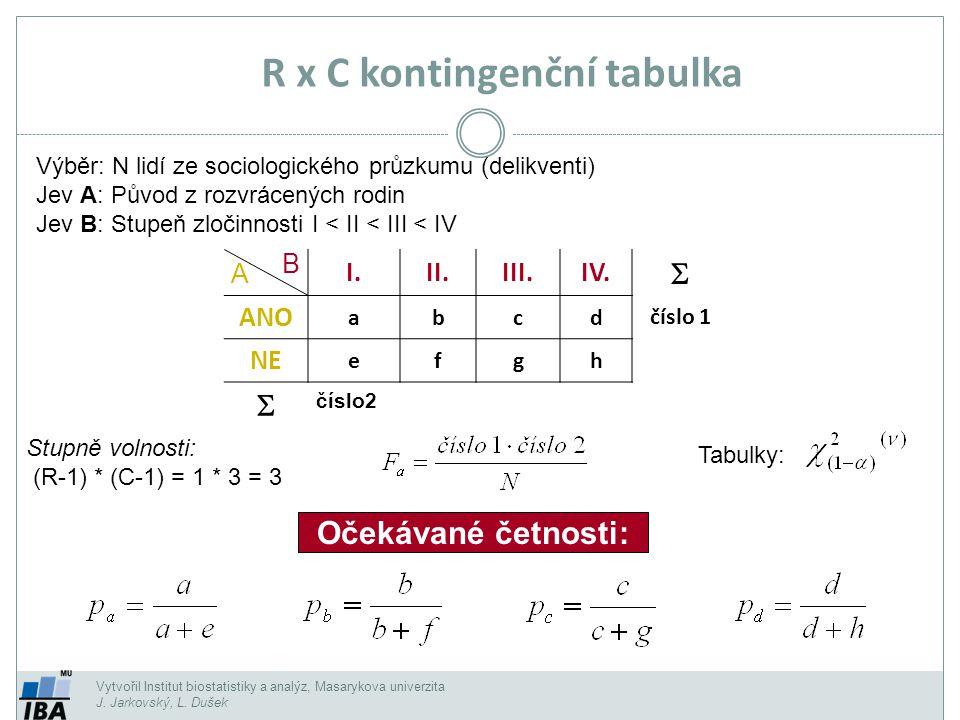 R x C kontingenční tabulka