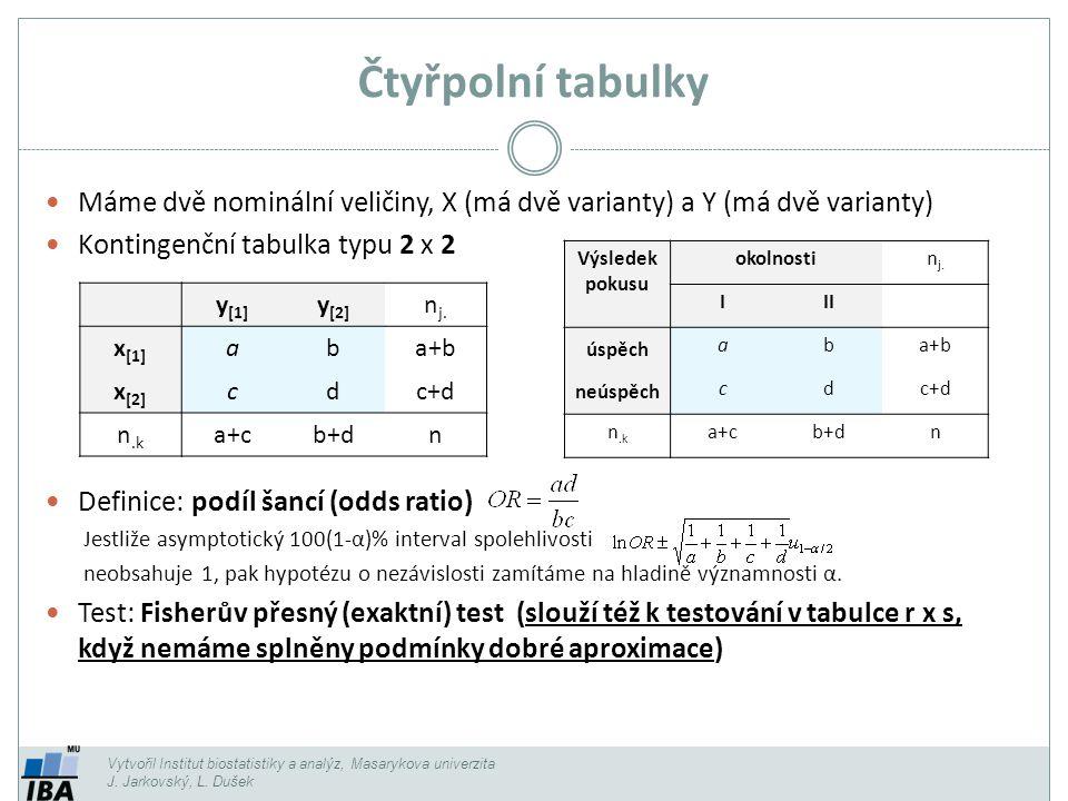 Čtyřpolní tabulky Máme dvě nominální veličiny, X (má dvě varianty) a Y (má dvě varianty) Kontingenční tabulka typu 2 x 2.