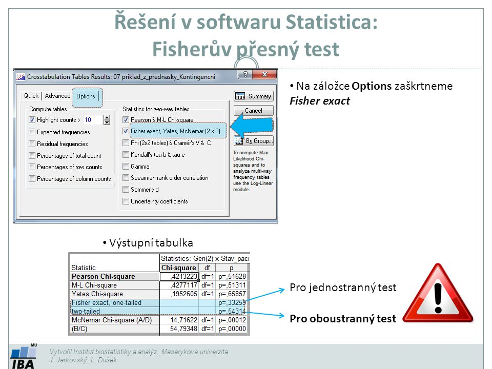 Řešení v softwaru Statistica: Fisherův přesný test