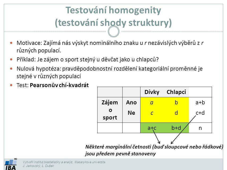 Testování homogenity (testování shody struktury)