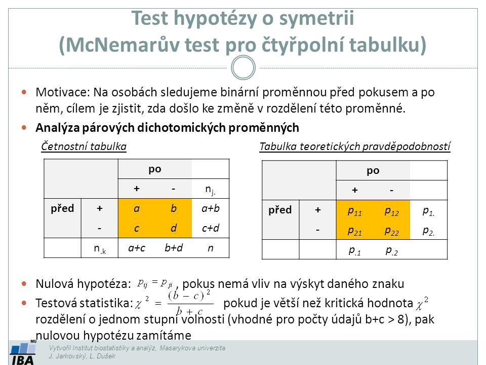 Test hypotézy o symetrii (McNemarův test pro čtyřpolní tabulku)