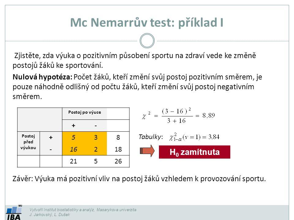 Mc Nemarrův test: příklad I