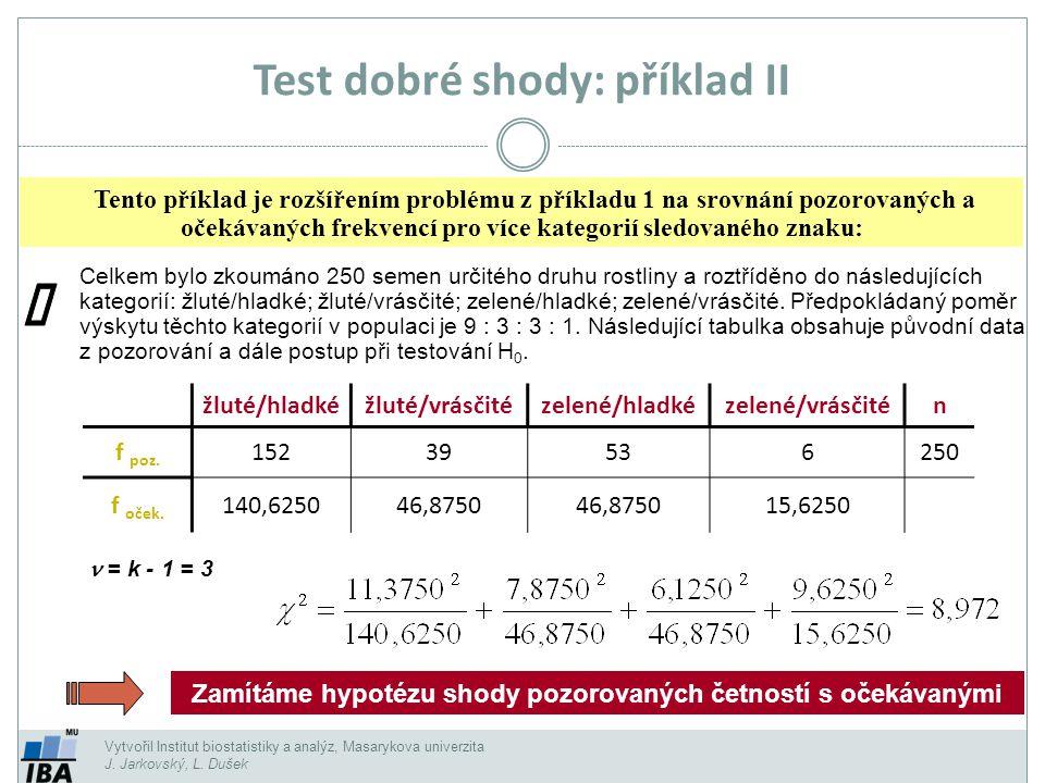 Test dobré shody: příklad II